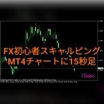 【FX 初心者】スキャルピングでMT4チャートに15秒足を表示!