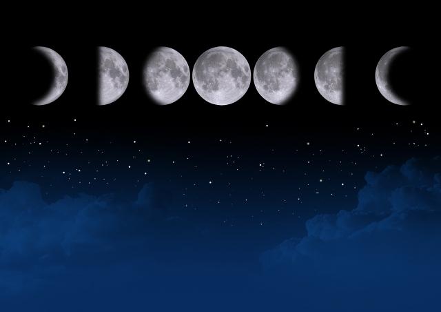 現在のFX相場が急変!?満月、新月、半月周辺の為替予報